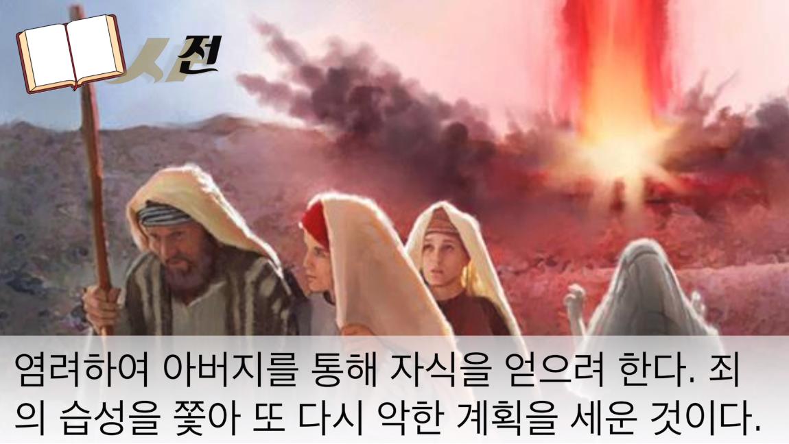 성경사전-암몬 족속